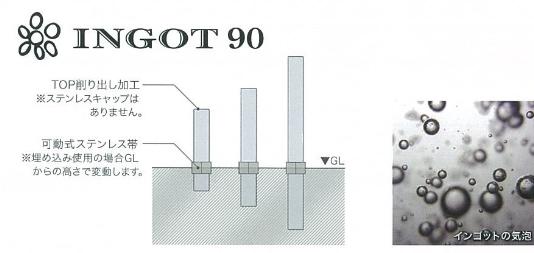 インゴット90