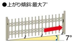 ニューエクジス XK型 /