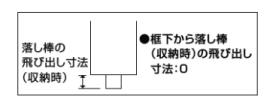 プレミエス門扉M-GA型