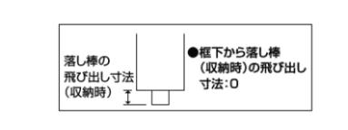 プレミエス門扉M-FB型