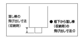 ライシス門扉1型