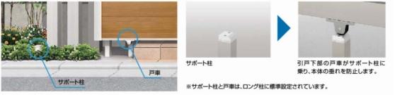 ■間口サイズは、片引きでW13(750mm)とW15(95アーキスライドF型
