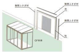 ガーデンルームGF デッキ仕様