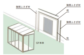 ガーデンルームGF インナーデッキ仕様