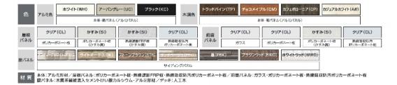 ガーデンテラス スマーレ サイドオープンタイプ(土間仕様・基本)