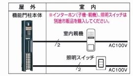 機能門柱KE型