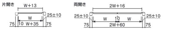マイリッシュM2型