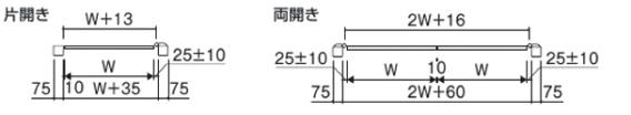 マイリッシュM1型