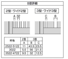 サイドーレワイドR3型