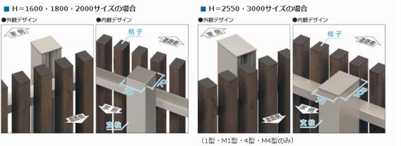 H=1600〜2000サイズの場合は支柱の最大高さは20エルファード片面タイプ