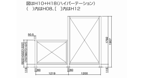 ハイパーフェンス8型