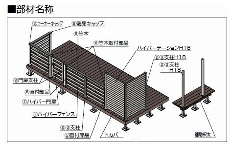 ハイパーフェンス6B型