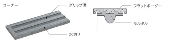 ジェノバストーン/フラットボーダー16・24