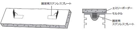 エミリーボーダー/フラットボーダー18