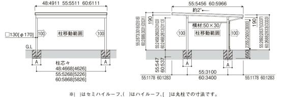 ジーポートneo 基本セット/2台用/Aタイプ / / /