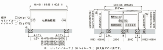 ジーポートneo 基本セット/2台用/Bタイプ / / / / /